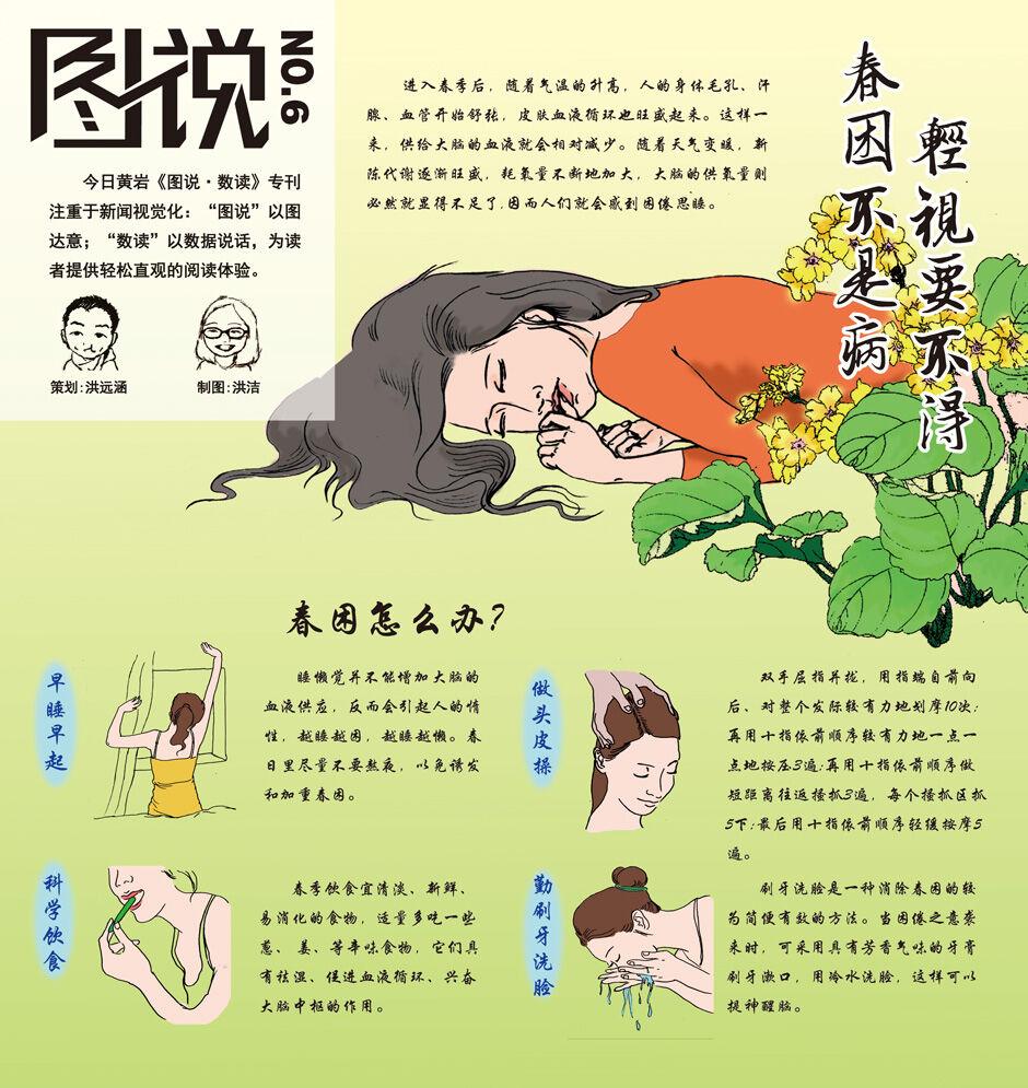 【第6期】春困不是病,轻视要不得