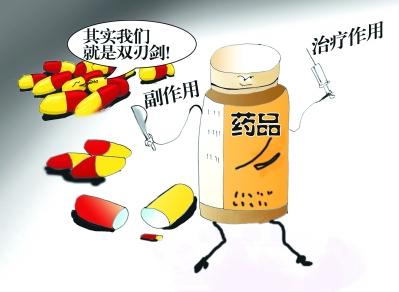 科普:药品不良反应与安全用药
