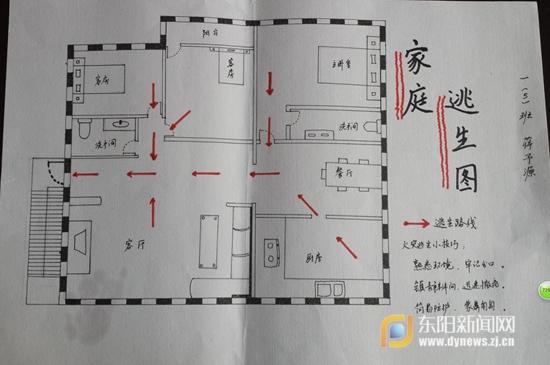 吴宁二校:绘制逃生路线图-,逃生,路线图-东阳新初中500字雷锋图片