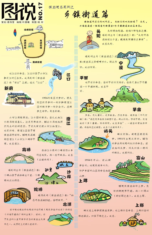 【第17期】黄岩地名系列之乡镇街道篇
