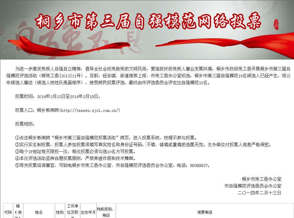 桐乡市第三届自强模范网络投票
