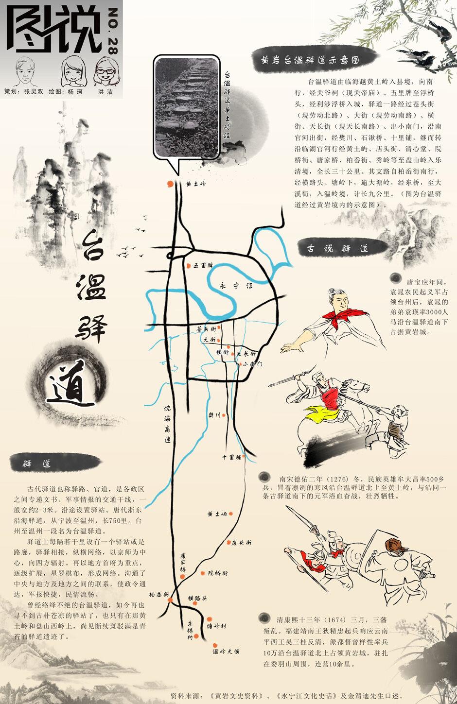 【第28期】台温驿道