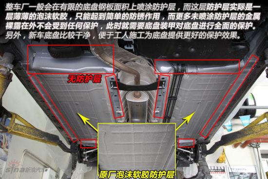 车辆,底盘生锈且附着许多污渍是不是就不能进行底盘装甲的养高清图片