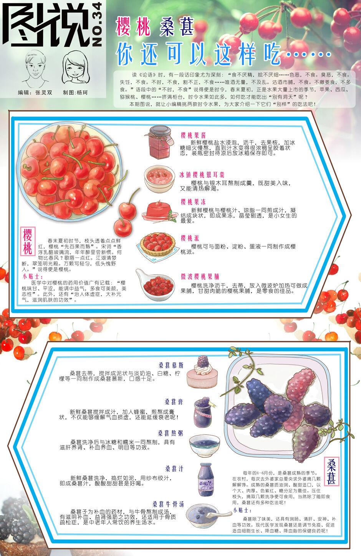 【第34期】樱桃、桑葚你还可以这样吃
