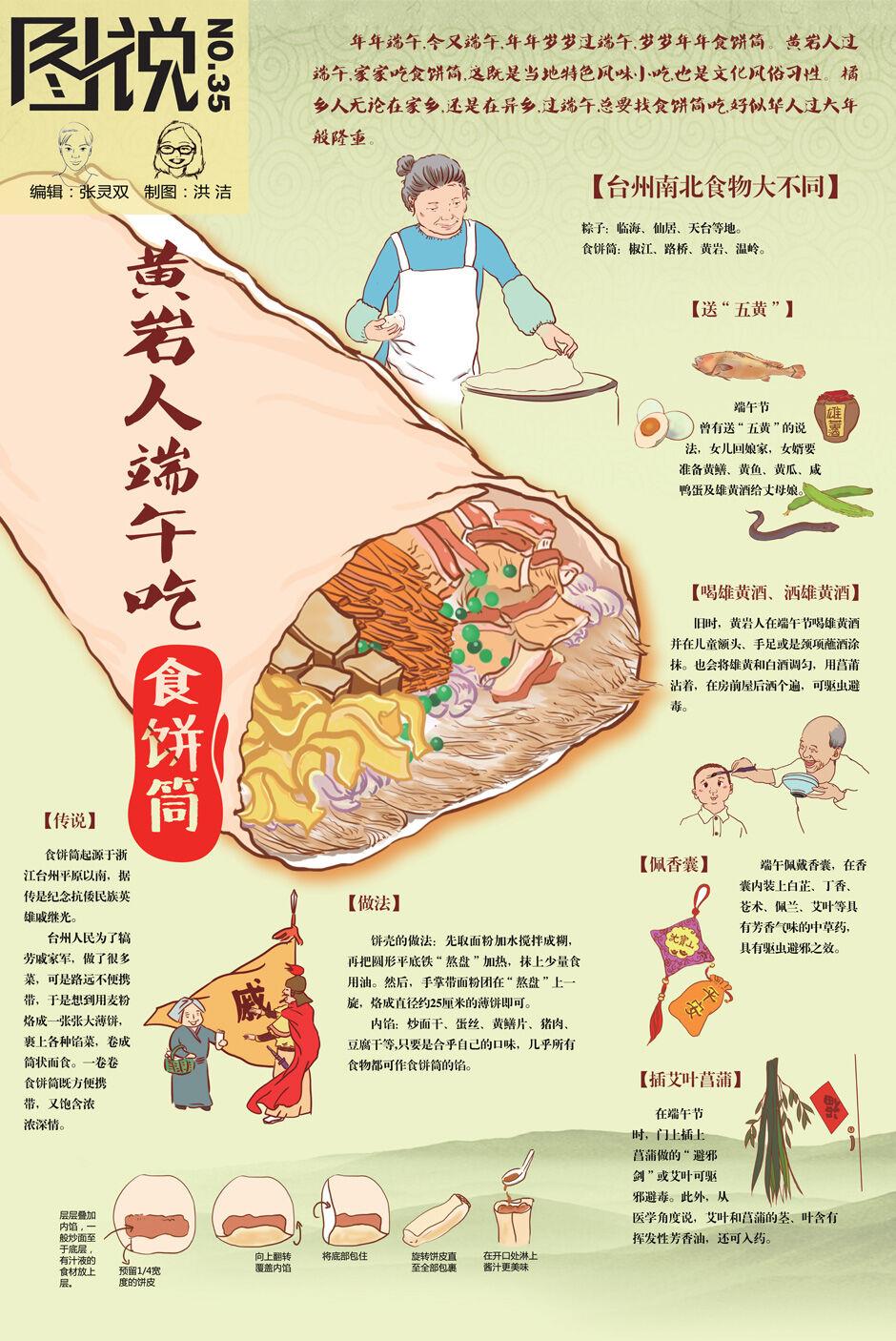 【第35期】黄岩人端午吃食饼筒