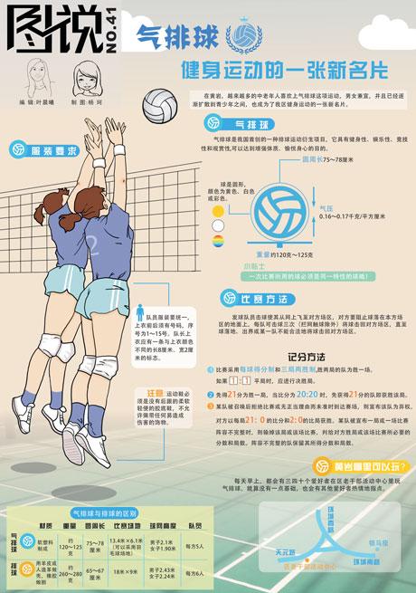 【第41期】气排球――健身?#30805;?#30340;一张新名片