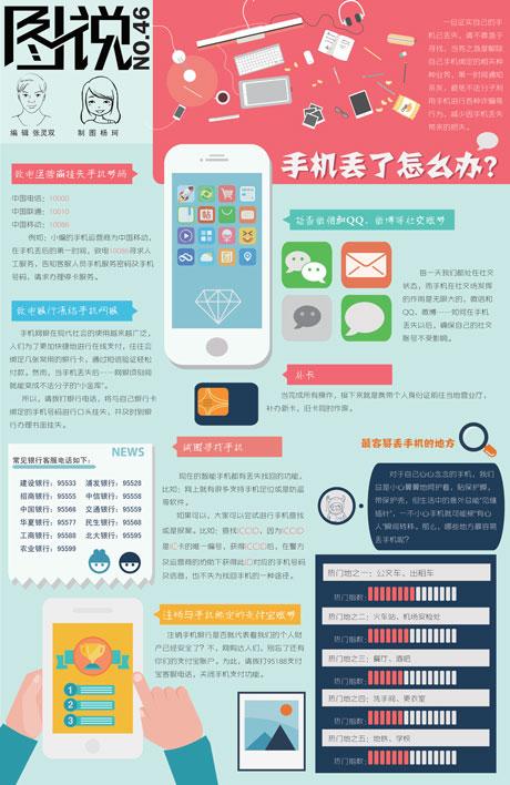 【第46期】手机丢了怎么办