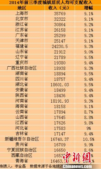 人均期望寿命_浙江财经大学_浙江人均收入