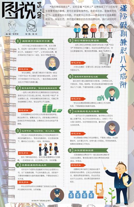 【第54期】谨防假期兼职八大陷阱