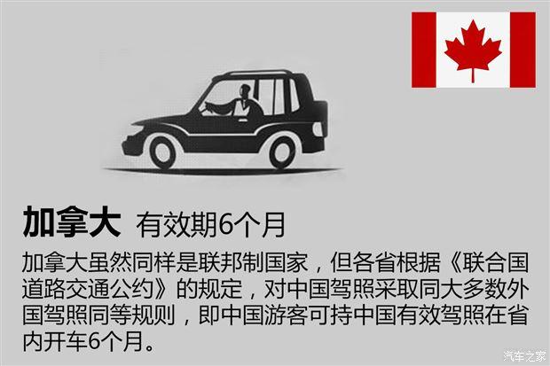 中国驾照在哪些国家可以用?