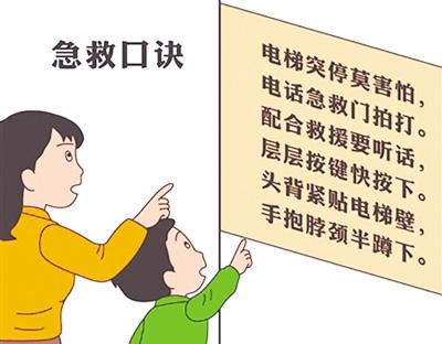 电梯安全乘坐�9�#_安全乘坐电梯 电梯安全手抄报画图片 三菱电梯安全回路图纸
