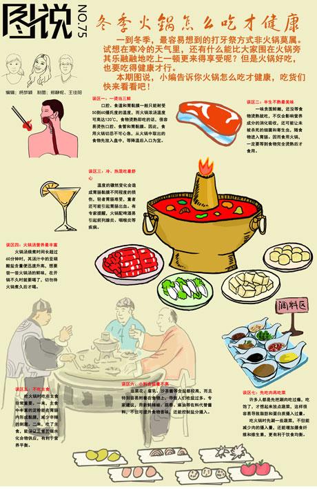 【第75期】冬季火锅怎么吃才健康