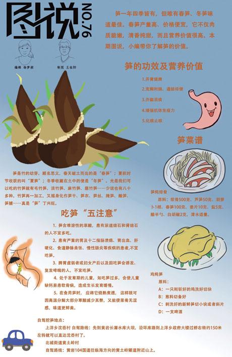 【第76期】笋的功效及营养价值