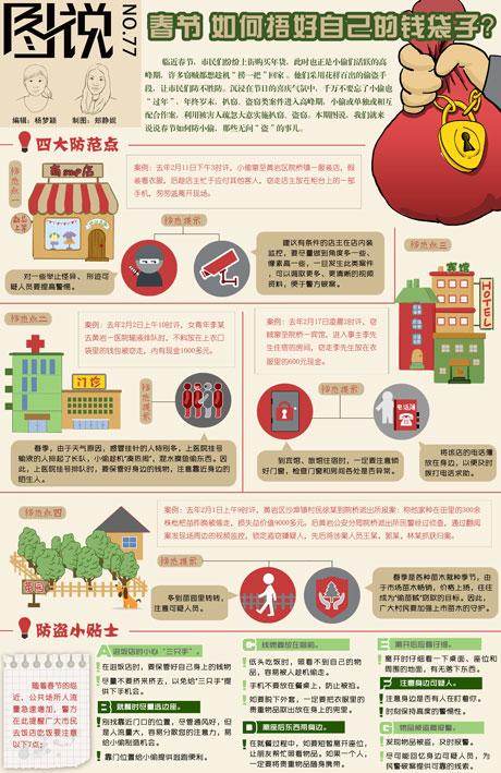 【第77期】春节,如何捂好自己的钱袋子?