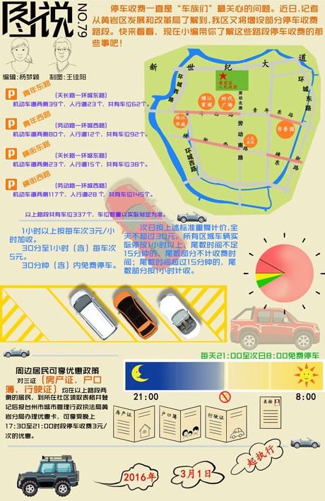 【第79期】黄岩停车收费