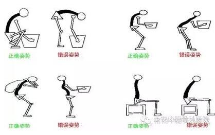 注意:基本上所有人弯腰搬东西的姿势都错了