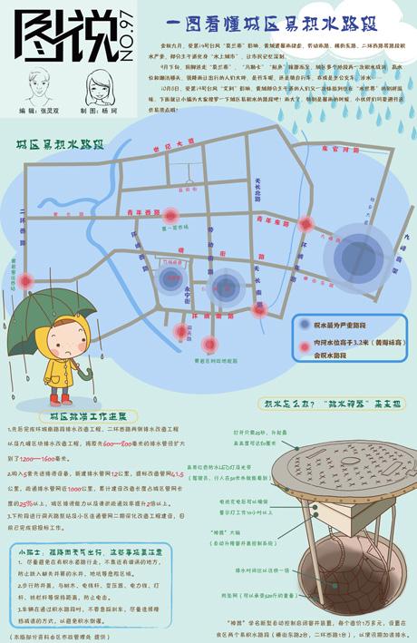 【第97期】一图看懂黄岩城区易积水路段