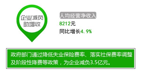 浙江湖州地图_浙江11选5走势图_浙江湖州人均收入