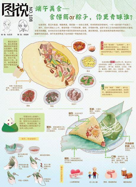 【第108期】又是一年端午节,飘来粽子香