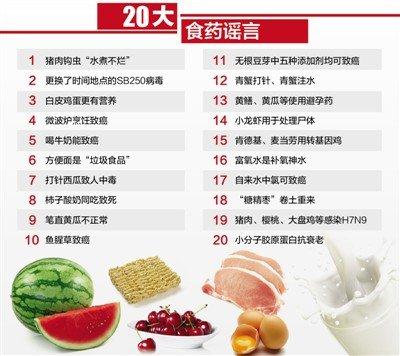"""4批食药品谣言发布:""""微波炉烹饪致癌""""""""螃蟹注液""""等上榜"""