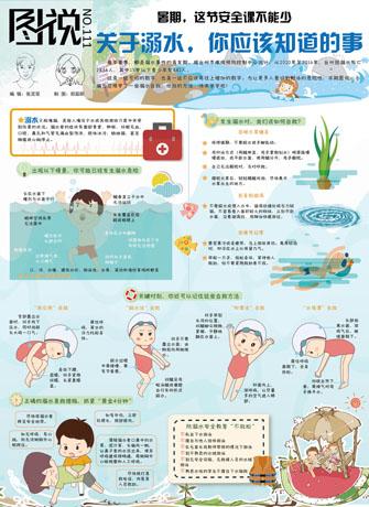 【第111期】关于溺水,你应该知道的事