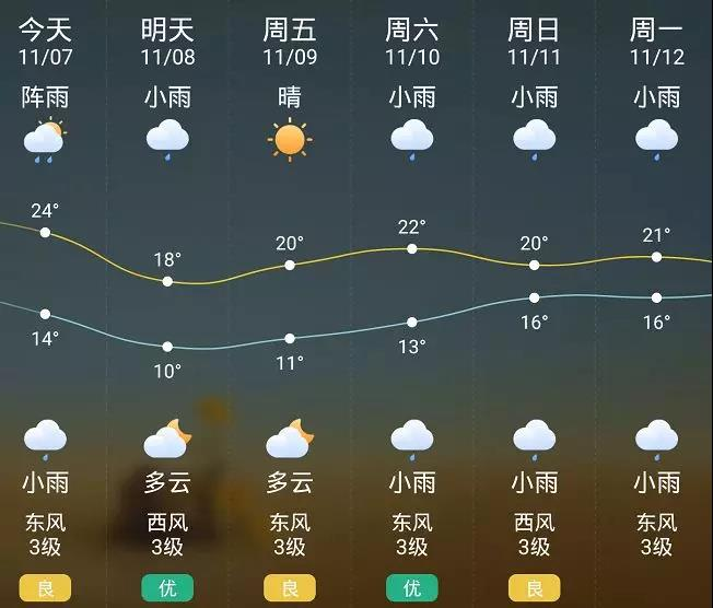 """今日立冬,何时入冬?明日""""超凶""""的冷空气强势来袭,气温直降8℃!"""