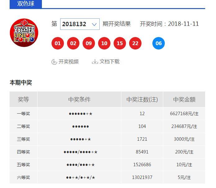 宁波彩民胆拖投注喜中1170万元