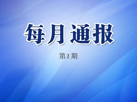 1月,全省查处违反中央八项规定精神问题211起!