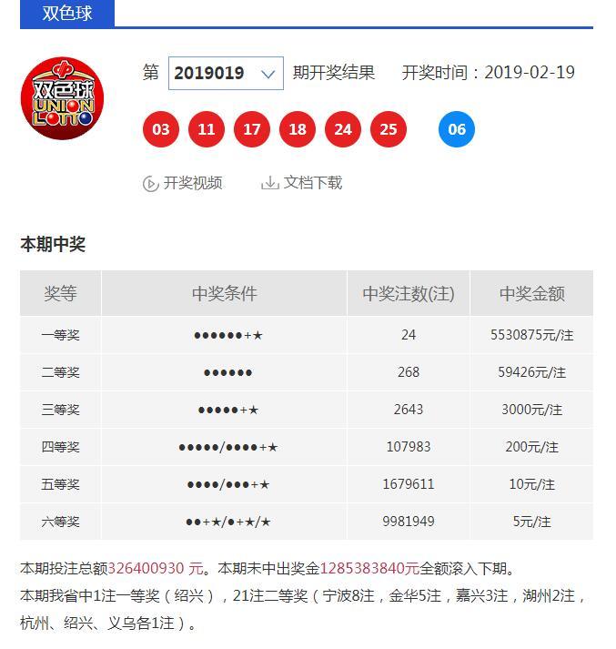 元宵佳节:绍兴彩民?#19981;?#21452;色球563万