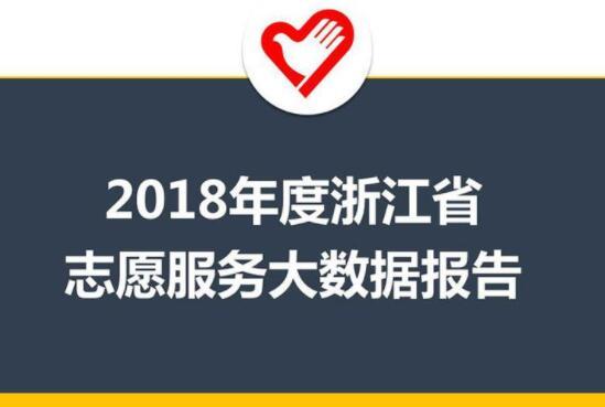 2018年度浙江省志愿服务大数据报告出炉啦!