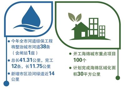 杭州今年将整治38条城市河道 并同步建设沿河绿道