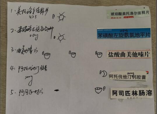 鄞州:暖心醫生為上百患者手繪簡筆畫處方