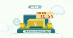 澳门明升平台前4月外贸出口增10.2% 继续保持稳步增长态势