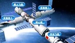 中国空间站可能是未来世界唯一 会拒绝美国研究项目吗?