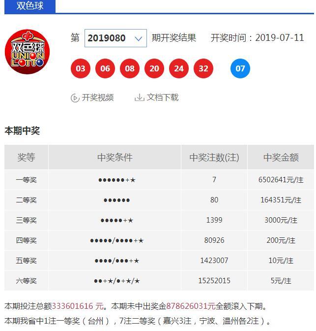 台州彩民10元机选中双色球650万