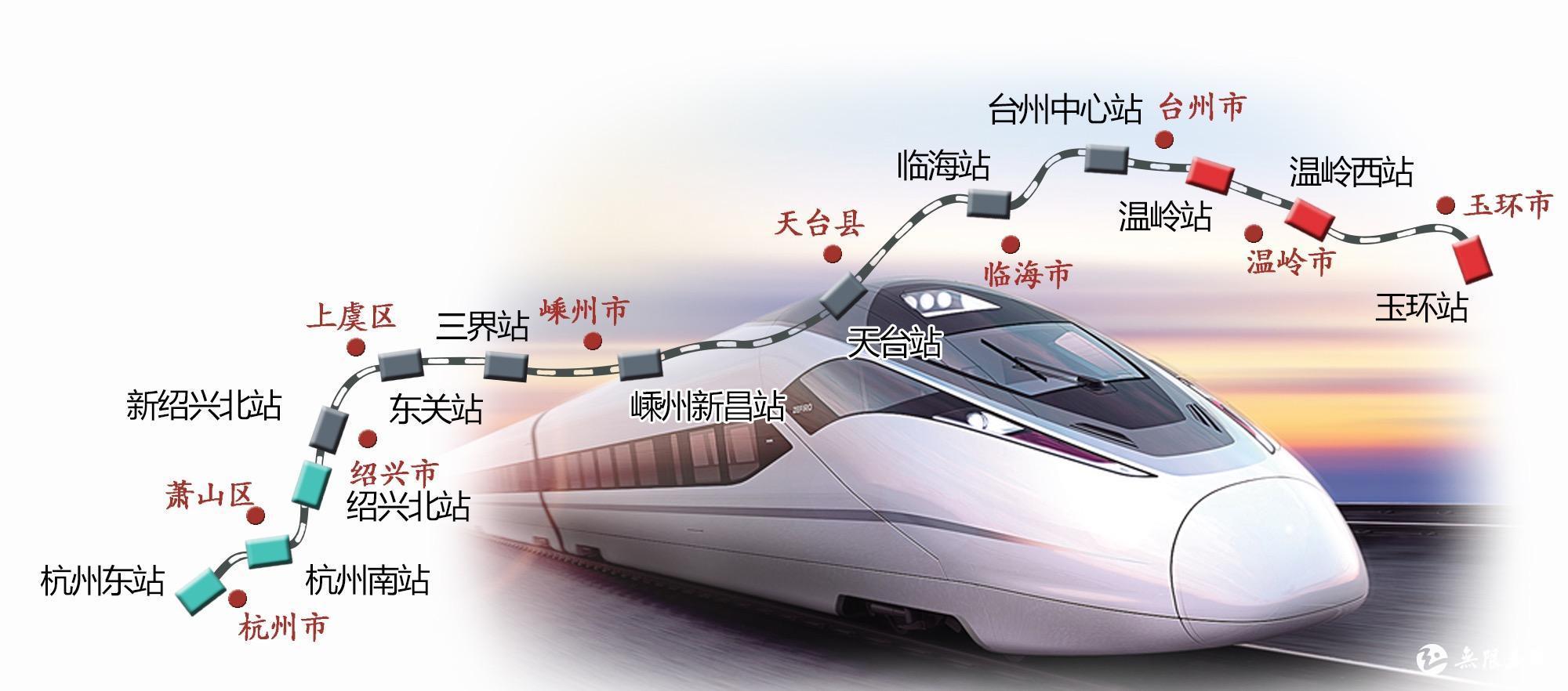 杭绍台高铁温岭至明升段PPP项目成功纳入全国PPP管理库