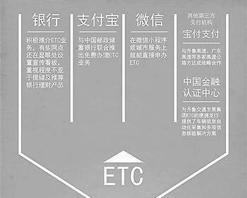 """交通场景缘何成支付行业""""香饽饽""""?"""