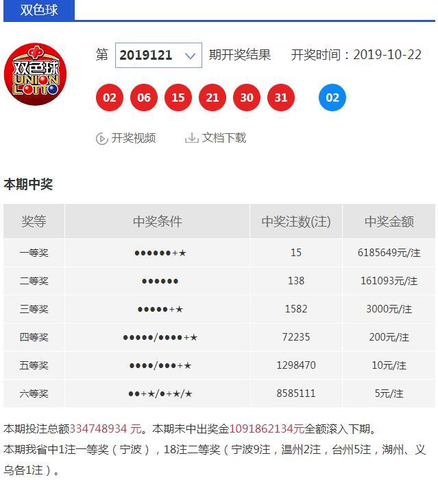"""""""28送6""""首期:慈溪彩民28元中了636万"""
