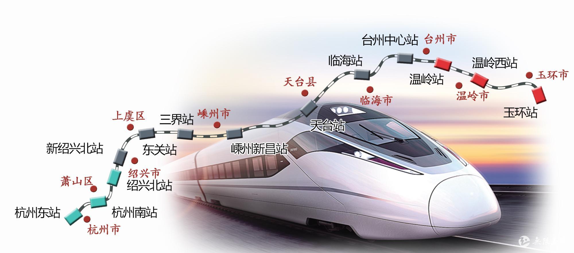 浙江省'四大建设'专题推介会上 温玉铁路项目推介发布