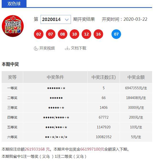 694万 义乌彩友喜获双色球一等奖