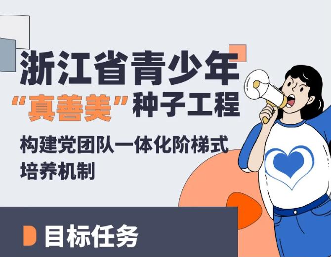 """浙江實施青少年""""真善美""""種子工程"""