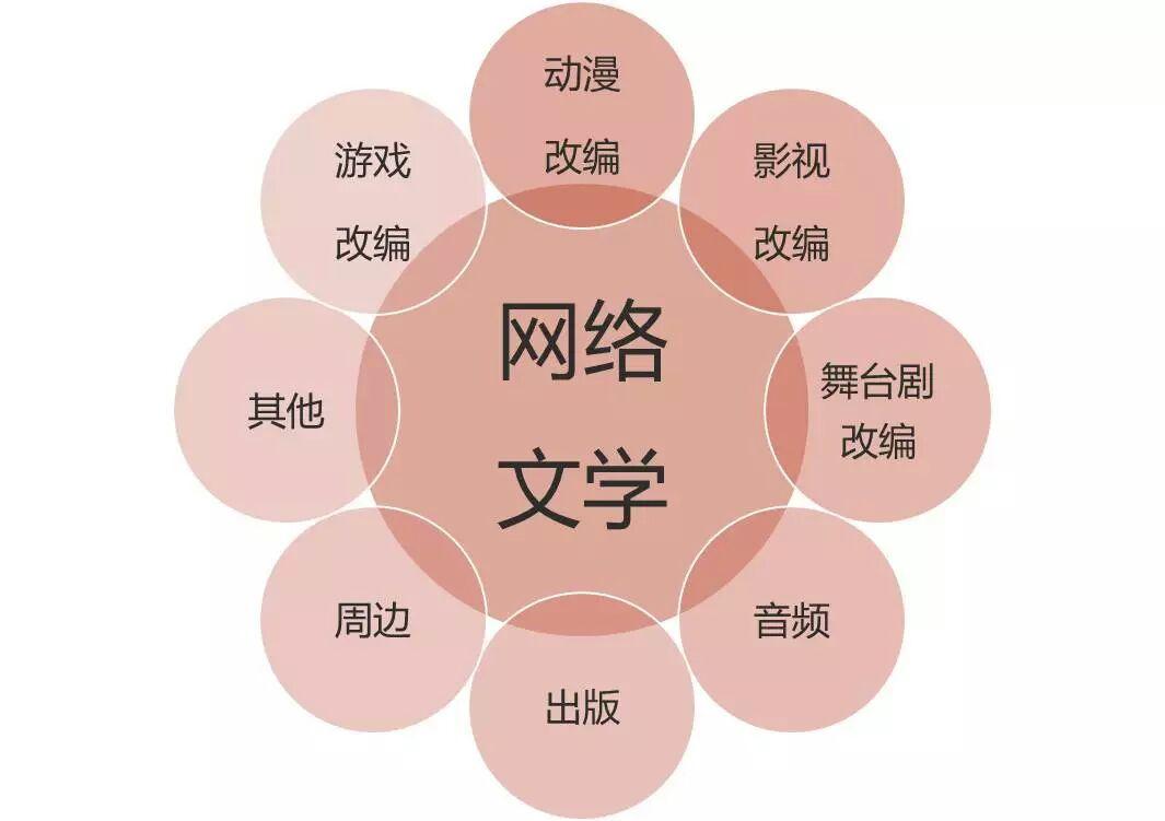 叶炜:浙江网络文学的现实主义书写及其发展机制研究