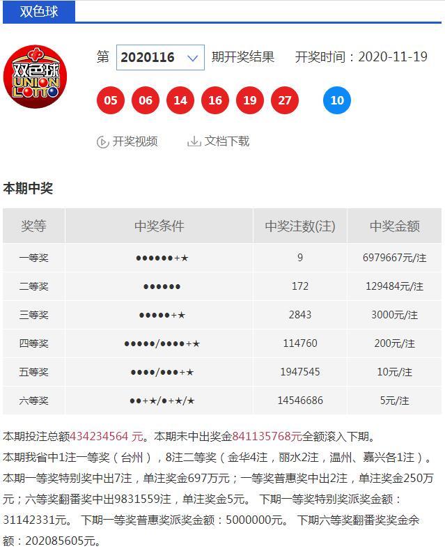 1399万 台州彩民喜中一等奖特别奖