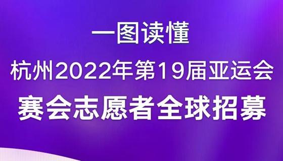一圖讀懂杭州亞運會賽會志愿者全球招募