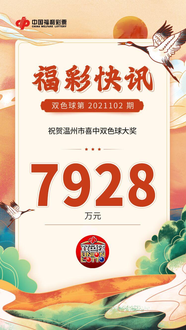 7928万!2021年浙江福彩最大奖喜降温州